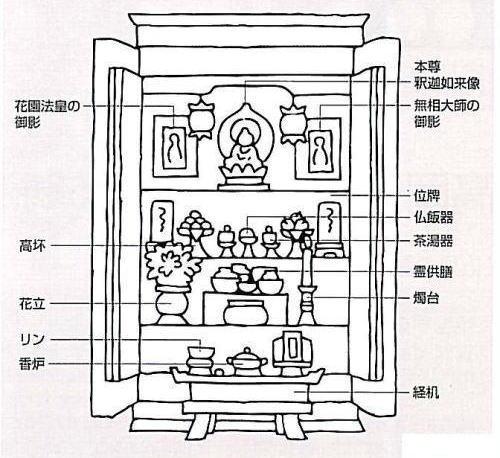 臨済宗の飾り方
