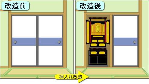 お仏壇配置例5